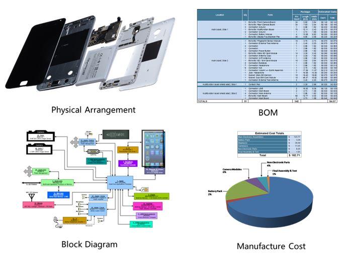 技术分析服务-1