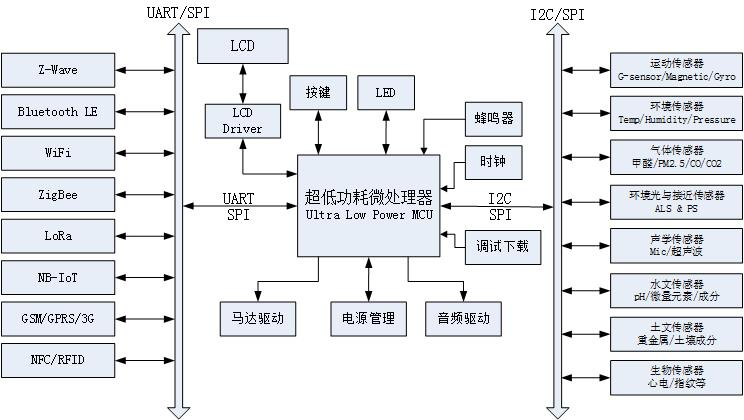 SHOP_Diagram_CN